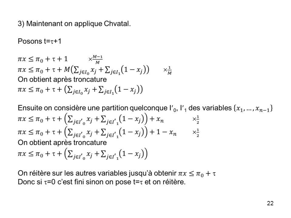 23 Exercice 1 Soit X lensemble des vecteurs dincidence (indexés par les arêtes) des couplages dun graphe G=(V,E).