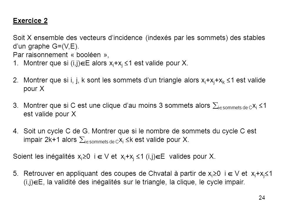 24 Exercice 2 Soit X ensemble des vecteurs dincidence (indexés par les sommets) des stables dun graphe G=(V,E).