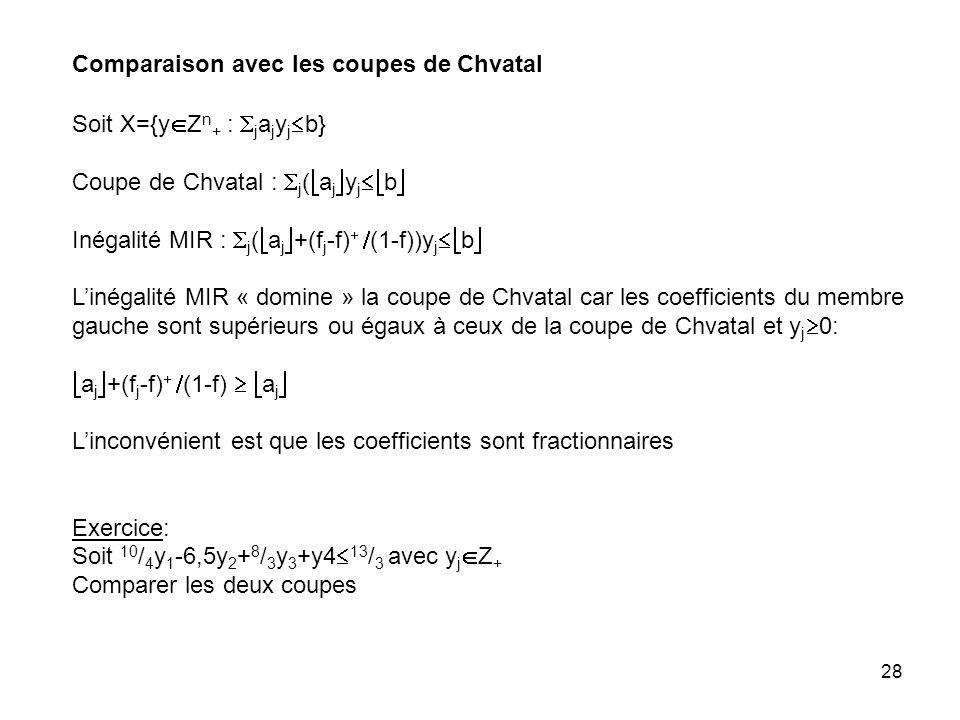 28 Comparaison avec les coupes de Chvatal Soit X={y Z n + : j a j y j b} Coupe de Chvatal : j ( a j y j b Inégalité MIR : j ( a j +(f j -f) + (1-f))y j b Linégalité MIR « domine » la coupe de Chvatal car les coefficients du membre gauche sont supérieurs ou égaux à ceux de la coupe de Chvatal et y j 0: a j +(f j -f) + (1-f) a j Linconvénient est que les coefficients sont fractionnaires Exercice: Soit 10 / 4 y 1 -6,5y 2 + 8 / 3 y 3 +y4 13 / 3 avec y j Z + Comparer les deux coupes