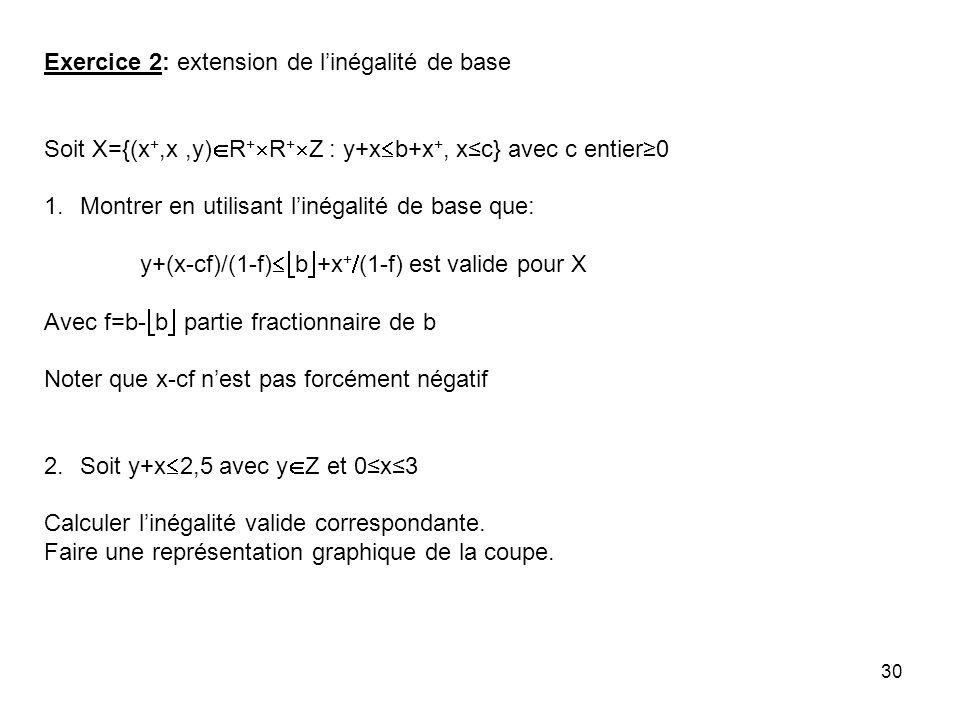 30 Exercice 2: extension de linégalité de base Soit X={(x +,x,y) R + R + Z : y+x b+x +, xc} avec c entier0 1.Montrer en utilisant linégalité de base que: y+(x-cf)/(1-f) b +x + (1-f) est valide pour X Avec f=b- b partie fractionnaire de b Noter que x-cf nest pas forcément négatif 2.Soit y+x 2,5 avec y Z et 0x3 Calculer linégalité valide correspondante.