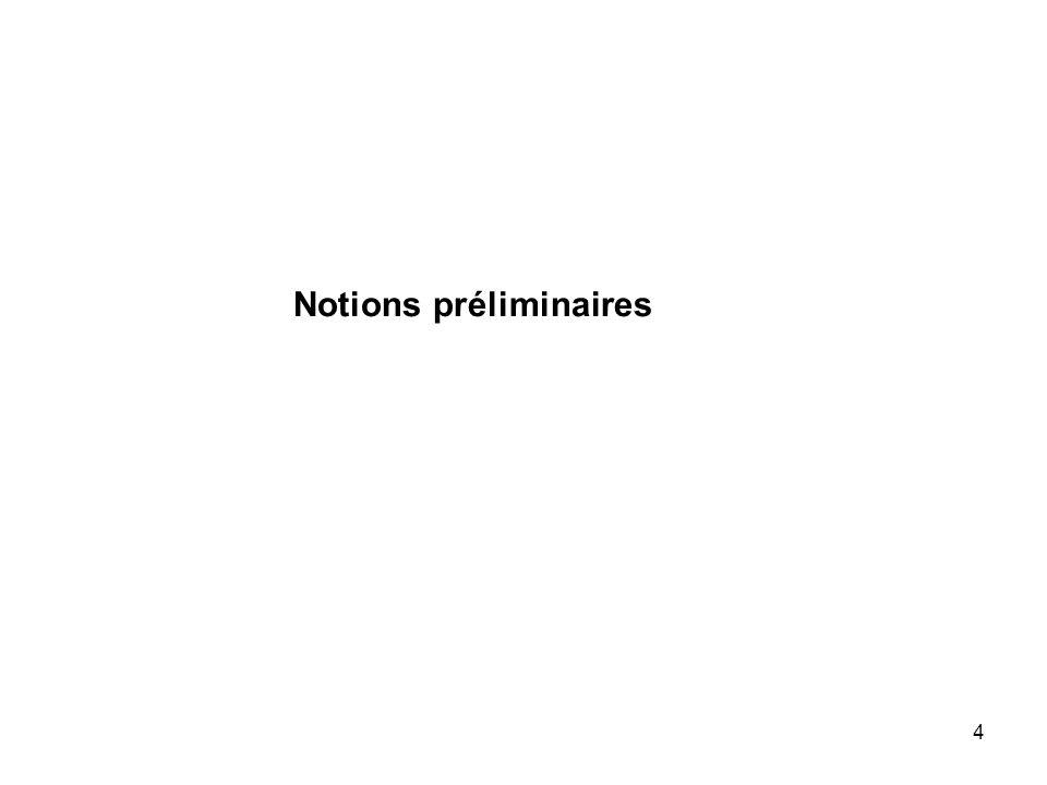 4 Notions préliminaires