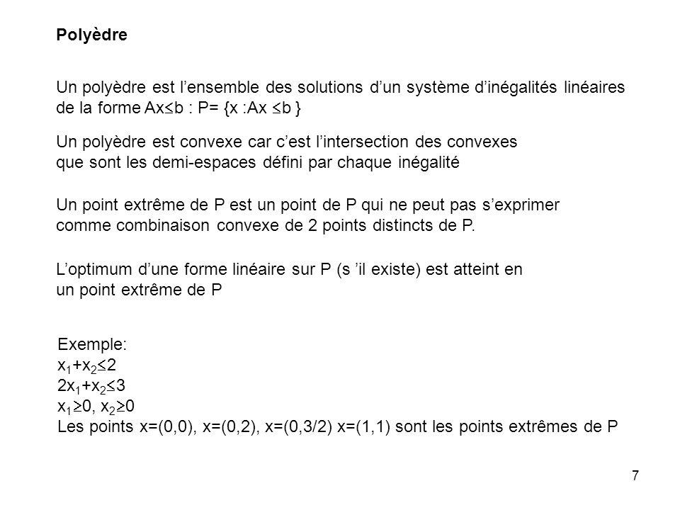 7 Un polyèdre est lensemble des solutions dun système dinégalités linéaires de la forme Ax b : P= {x :Ax b } Un point extrême de P est un point de P qui ne peut pas sexprimer comme combinaison convexe de 2 points distincts de P.