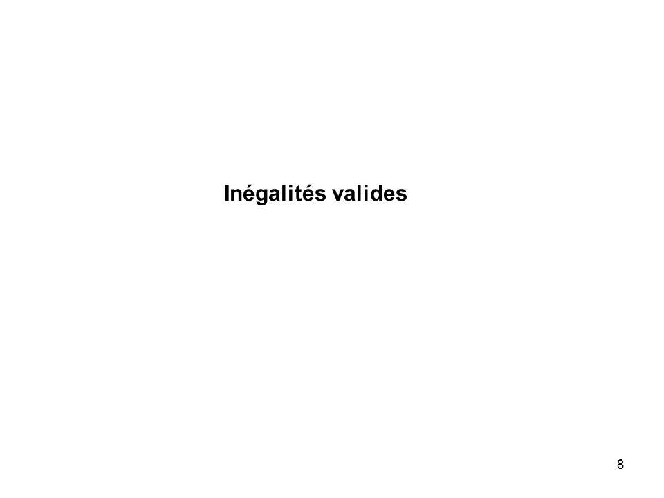 8 Inégalités valides