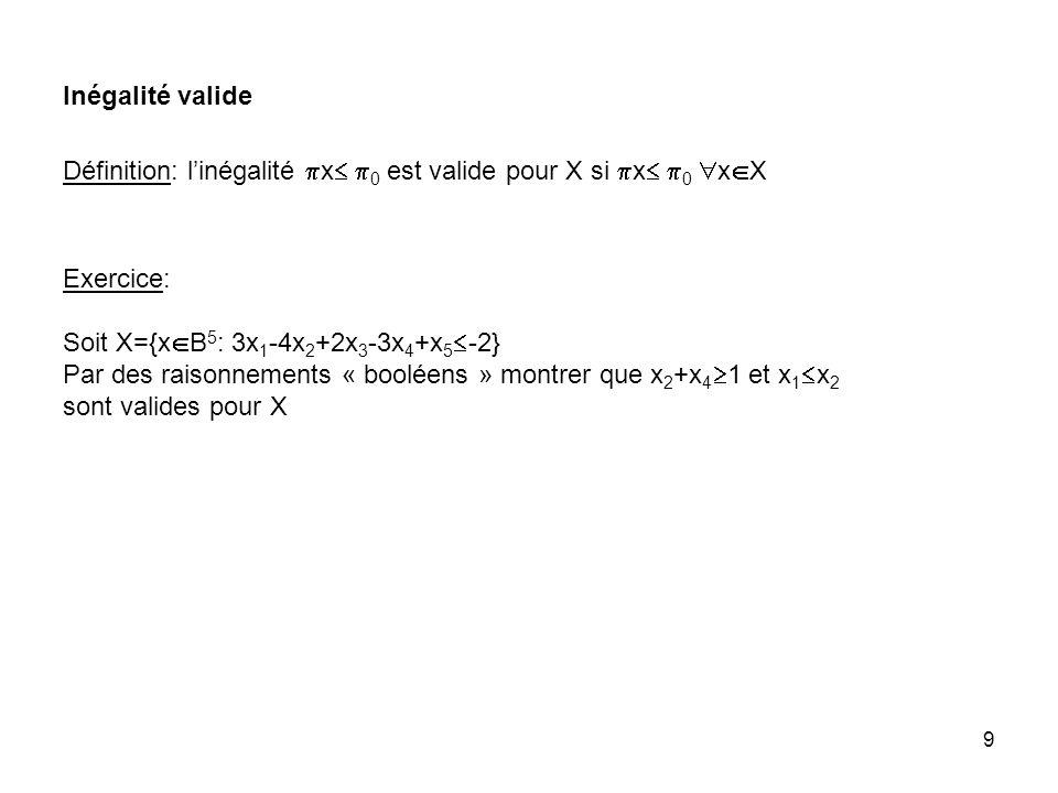9 Inégalité valide Définition: linégalité x 0 est valide pour X si x 0 x X Exercice: Soit X={x B 5 : 3x 1 -4x 2 +2x 3 -3x 4 +x 5 -2} Par des raisonnements « booléens » montrer que x 2 +x 4 1 et x 1 x 2 sont valides pour X