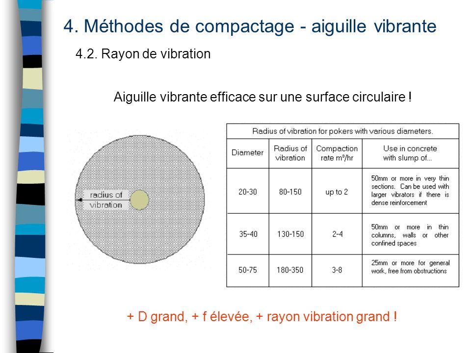 4. Méthodes de compactage - aiguille vibrante 4.2. Rayon de vibration Aiguille vibrante efficace sur une surface circulaire ! + D grand, + f élevée, +