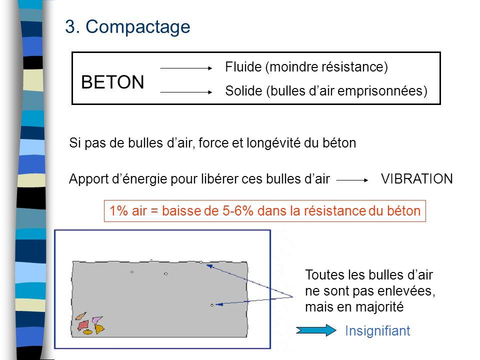 3. Compactage BETON Fluide (moindre résistance) Solide (bulles dair emprisonnées) Apport dénergie pour libérer ces bulles dairVIBRATION Si pas de bull