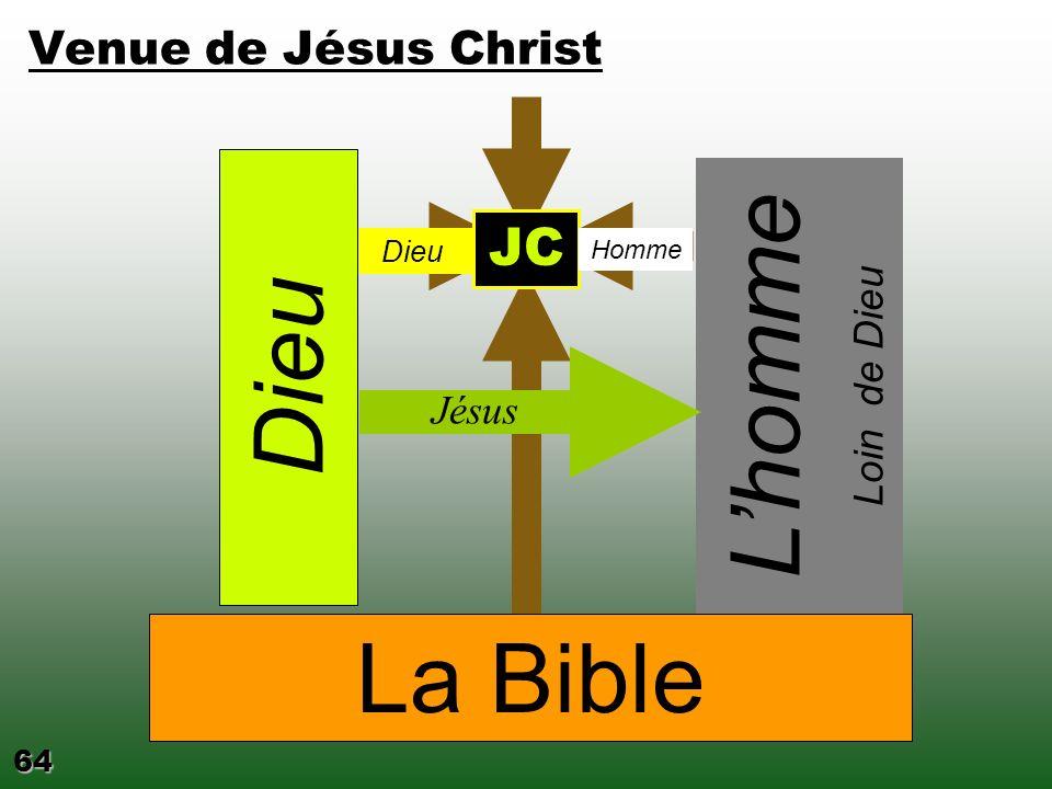 La création et la chute La Bible Près de Dieu Lhomme Dieu Saint Lhomme Loin de Dieu Pécheur 62