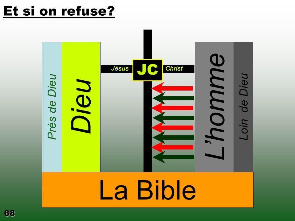 Loin de Dieu Lhomme Près de Dieu Lhomme La Bible JC Repentance des péchés Foi en Jésus Christ Dieu La vérité La vie Le salut en Jésus Christ Jésus le chemin Grâce 66