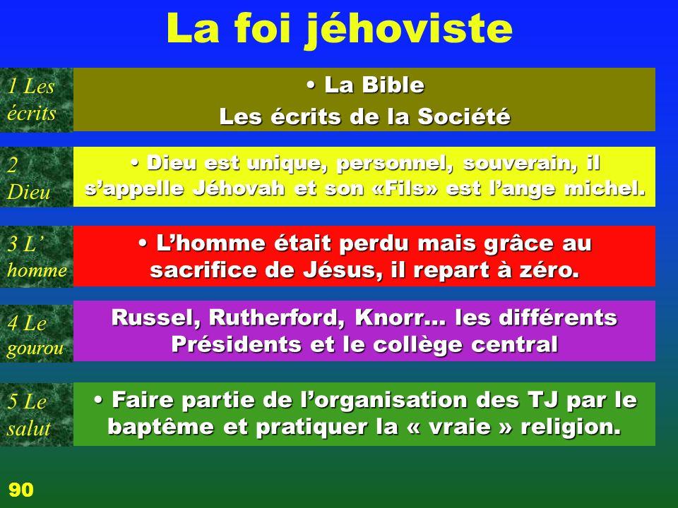 La foi mormone La Bible, le Livre de Mormon, La perle sans prix, Doctrines et Alliances.