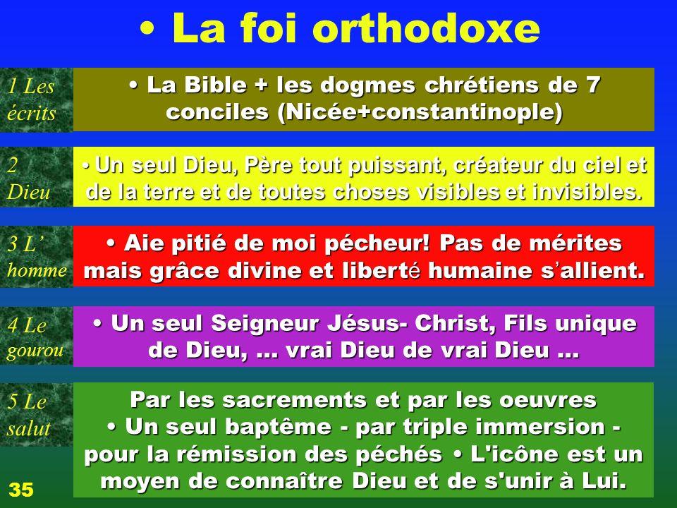 La foi catholique La Bible La Bible + les apocryphes + la Tradition Dieu est unique, personnel, trinitaire.