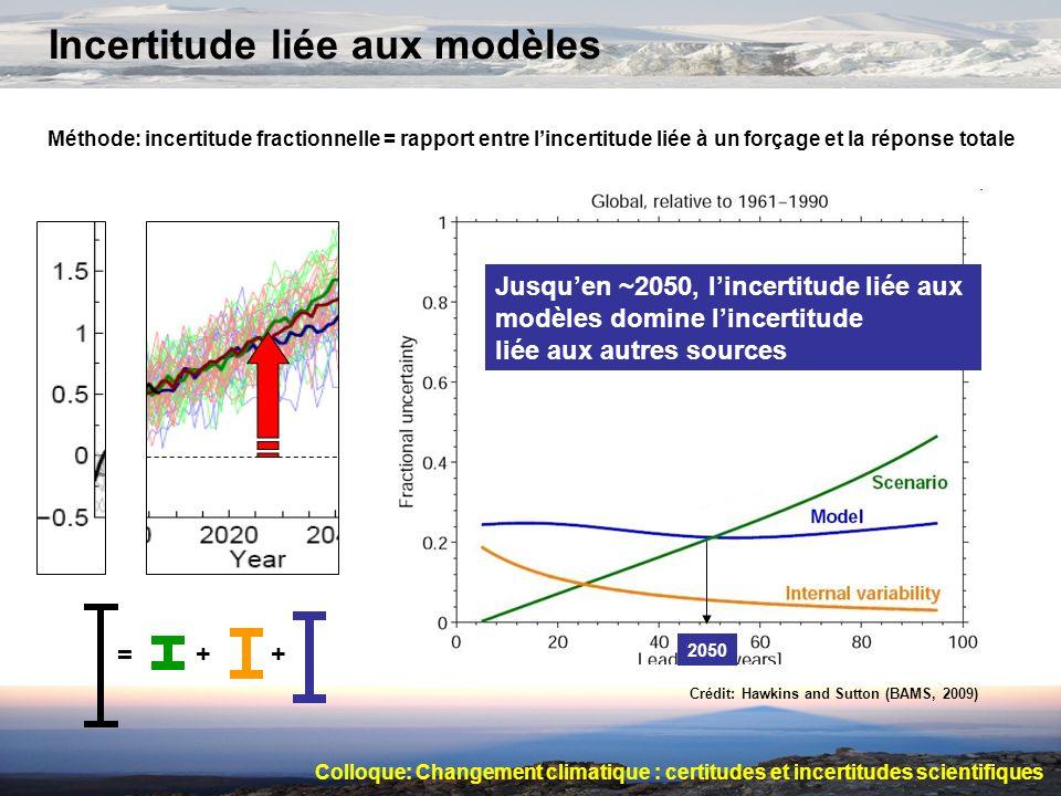 Incertitude liée aux modèles Méthode: incertitude fractionnelle = rapport entre lincertitude liée à un forçage et la réponse totale = + + 2050 Jusquen