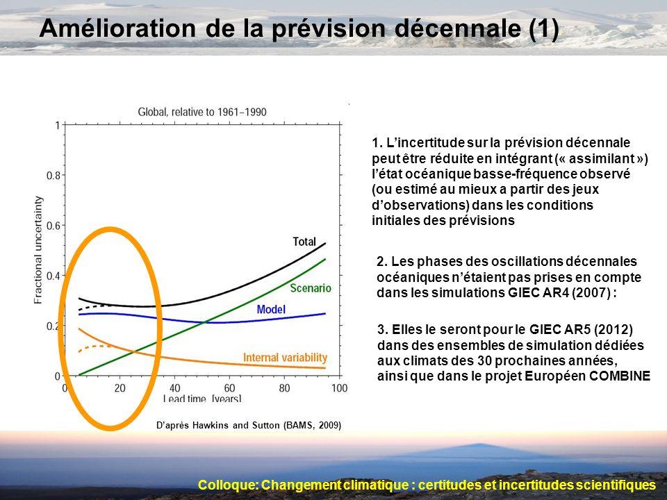 Amélioration de la prévision décennale (1) Daprès Hawkins and Sutton (BAMS, 2009) 1. Lincertitude sur la prévision décennale peut être réduite en inté