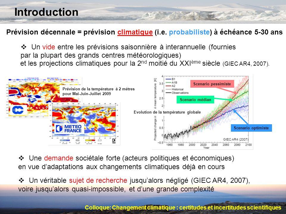 Introduction Colloque: Changement climatique : certitudes et incertitudes scientifiques Prévision décennale = prévision climatique (i.e. probabiliste)