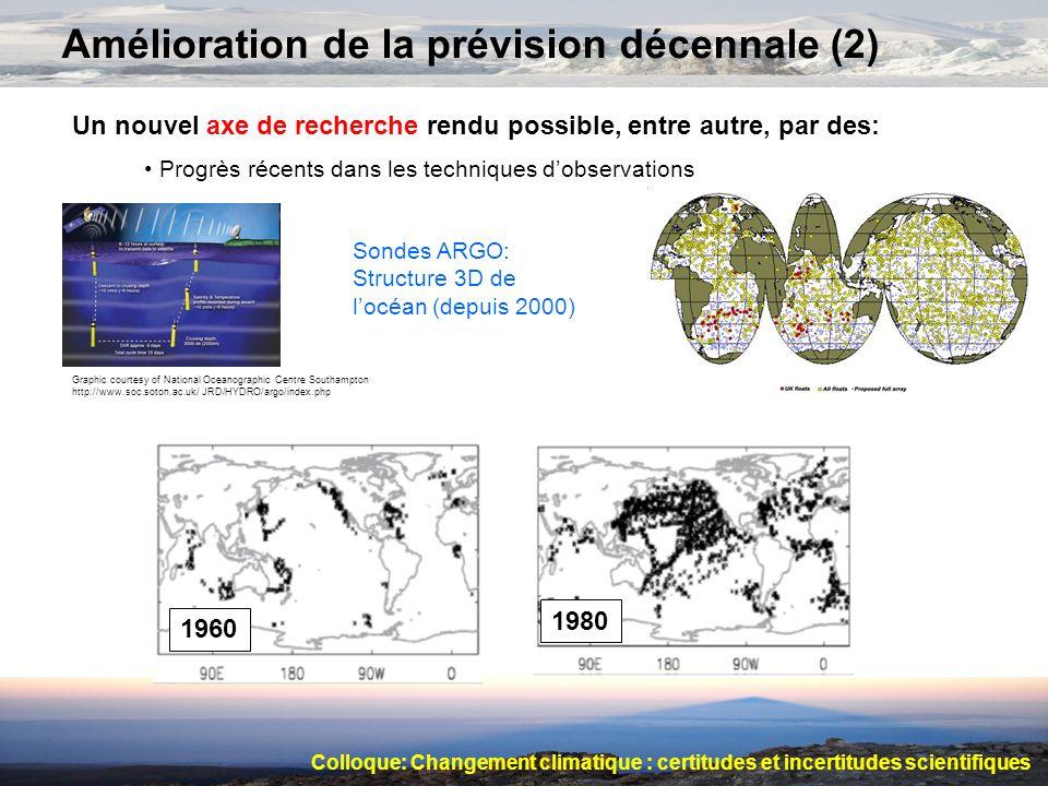 Amélioration de la prévision décennale (2) Un nouvel axe de recherche rendu possible, entre autre, par des: Progrès récents dans les techniques dobser