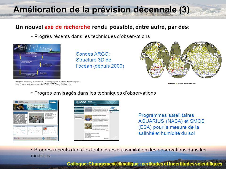 Amélioration de la prévision décennale (3) Un nouvel axe de recherche rendu possible, entre autre, par des: Progrès récents dans les techniques dobser