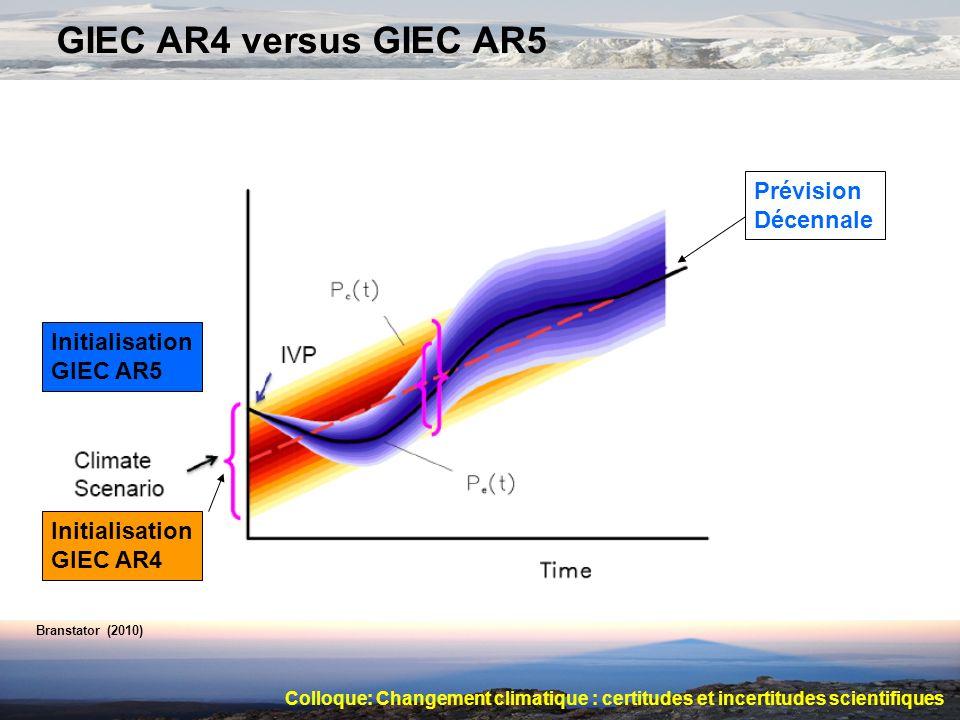 GIEC AR4 versus GIEC AR5 Prévision Décennale Branstator (2010) Initialisation GIEC AR4 Initialisation GIEC AR5 Colloque: Changement climatique : certi