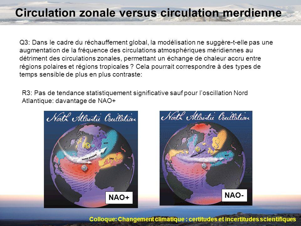 Circulation zonale versus circulation merdienne Q3: Dans le cadre du réchauffement global, la modélisation ne suggère-t-elle pas une augmentation de l
