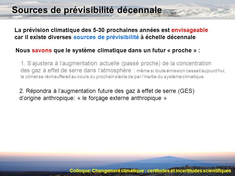 Variabilité intrinsèque décennale : AMO+PDO Tenir compte des fluctuations décennales océaniques (mémoire du système climatique) est essentiel pour comprendre les écarts entre la température globale observée au cours du dernier siècle et la réponse estimée du système climatique à laugmentation des gaz à effet de serre Il est probable que lordre de grandeur des anomalies climatiques associées aux grandes oscillations décennales sera comparable au forçage anthropique pris de manière isolée pour les 5-30 prochaines années (en particulier à léchelle régionale).