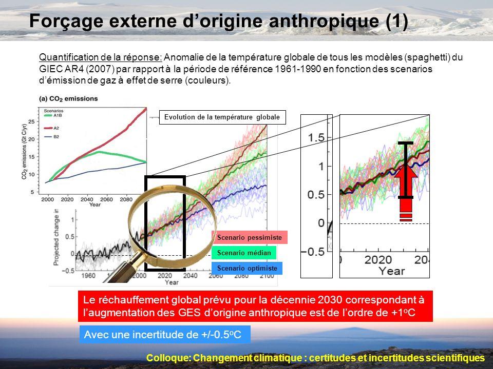 Forçage externe dorigine anthropique (1) Quantification de la réponse: Anomalie de la température globale de tous les modèles (spaghetti) du GIEC AR4