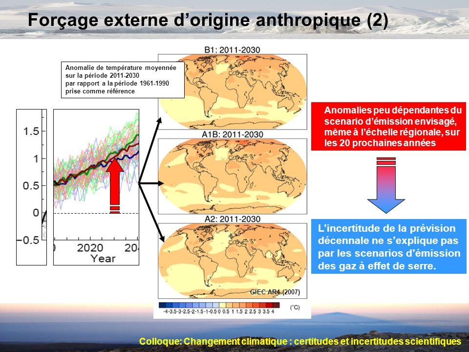 Forçage externe dorigine anthropique (2) Lincertitude de la prévision décennale ne sexplique pas par les scenarios démission des gaz à effet de serre.