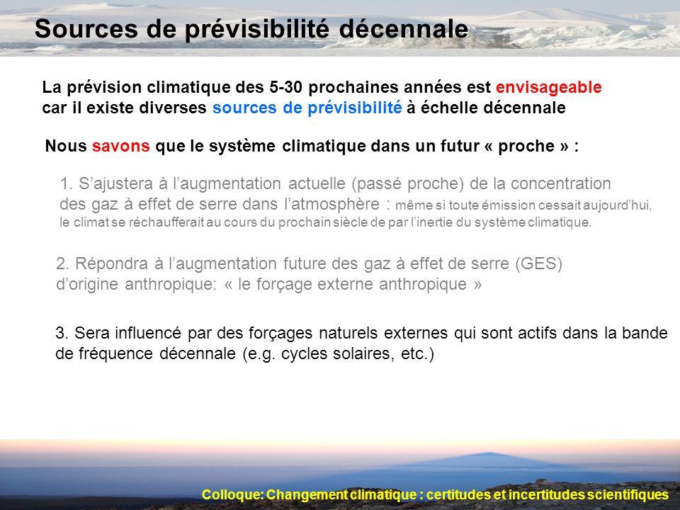 Sources de prévisibilité décennale 1. Sajustera à laugmentation actuelle (passé proche) de la concentration des gaz à effet de serre dans latmosphère
