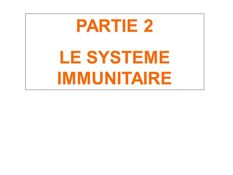 PARTIE 2 LE SYSTEME IMMUNITAIRE