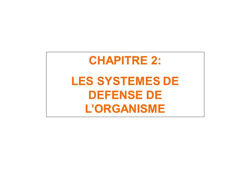 CHAPITRE 2: LES SYSTEMES DE DEFENSE DE LORGANISME