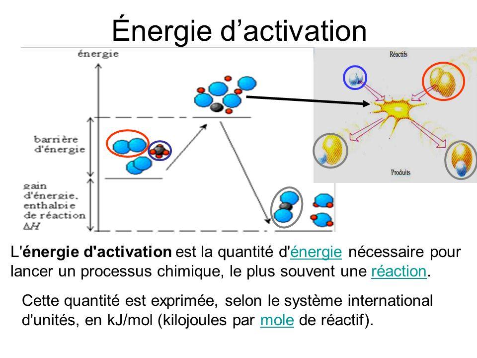 Énergie dactivation L'énergie d'activation est la quantité d'énergie nécessaire pour lancer un processus chimique, le plus souvent une réaction.énergi