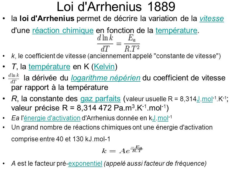 Loi d'Arrhenius 1889 la loi d'Arrhenius permet de décrire la variation de la vitesse d'une réaction chimique en fonction de la température.vitesseréac