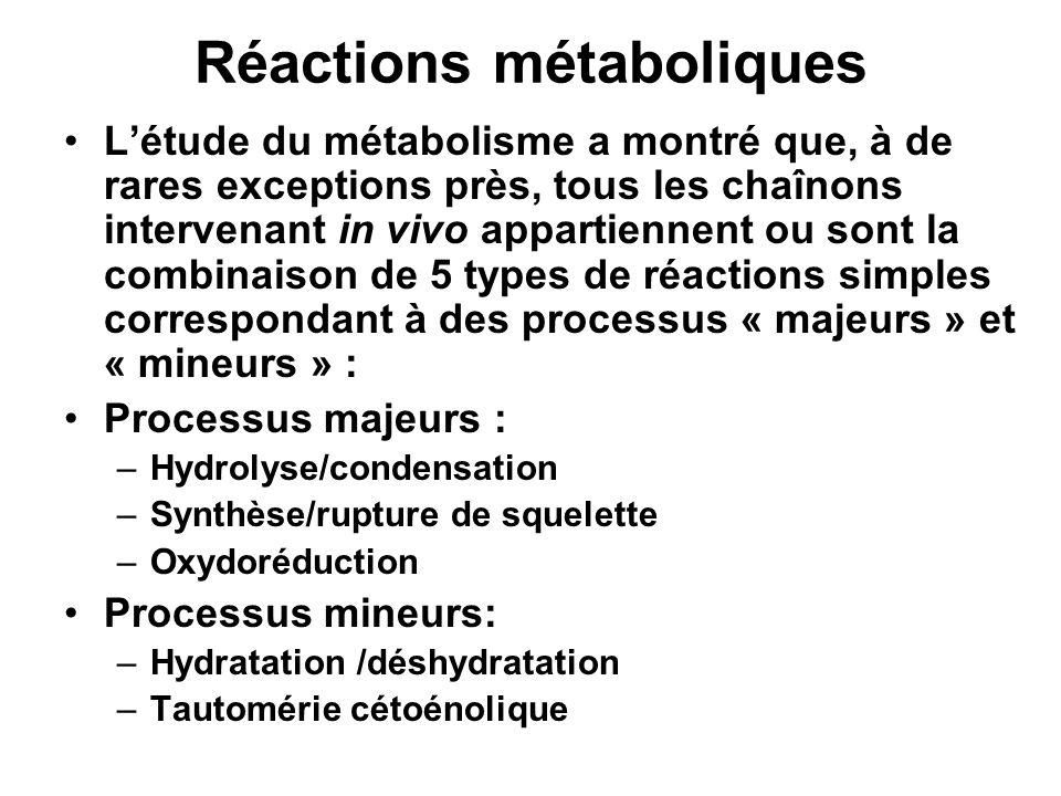 Réactions métaboliques Létude du métabolisme a montré que, à de rares exceptions près, tous les chaînons intervenant in vivo appartiennent ou sont la