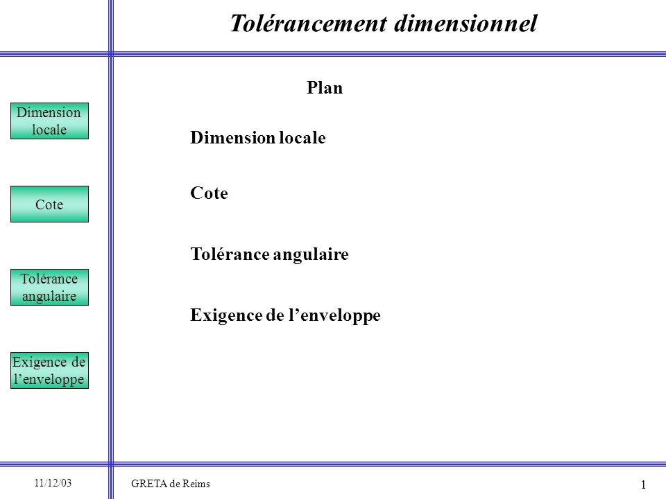Tolérancement dimensionnel Dimension locale Cote Tolérance angulaire Exigence de lenveloppe Dimension locale Cote Tolérance angulaire Exigence de lenv