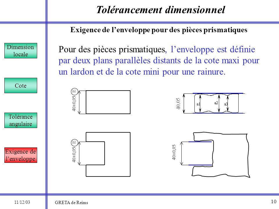 Tolérancement dimensionnel Dimension locale Cote Tolérance angulaire Exigence de lenveloppe Pour des pièces prismatiques, lenveloppe est définie par d