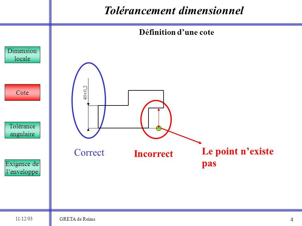 Tolérancement dimensionnel Dimension locale Cote Tolérance angulaire Exigence de lenveloppe Cas litigieux La norme ne définit pas explicitement une cote entre laxe dun cylindre et un plan (ni entre les axes de deux cylindres) car laxe dun cylindre nest pas palpable.