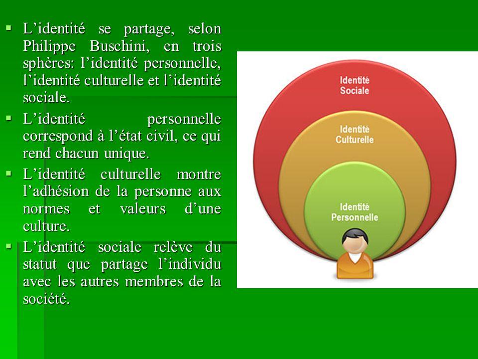 Lidentité se partage, selon Philippe Buschini, en trois sphères: lidentité personnelle, lidentité culturelle et lidentité sociale. Lidentité se partag