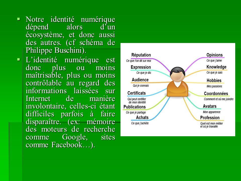 Notre identité numérique dépend alors dun écosystème, et donc aussi des autres. (cf schéma de Philippe Buschini). Notre identité numérique dépend alor
