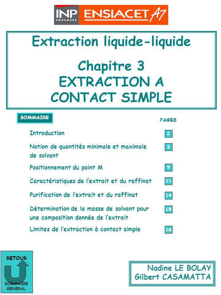 CARACTERISTIQUES DE LEXTRAIT ET DU RAFFINAT 12 Retour sommaire Le mélange, qui est hétérogène, conduit à deux phases à léquilibre (lextrait et le raffinat).