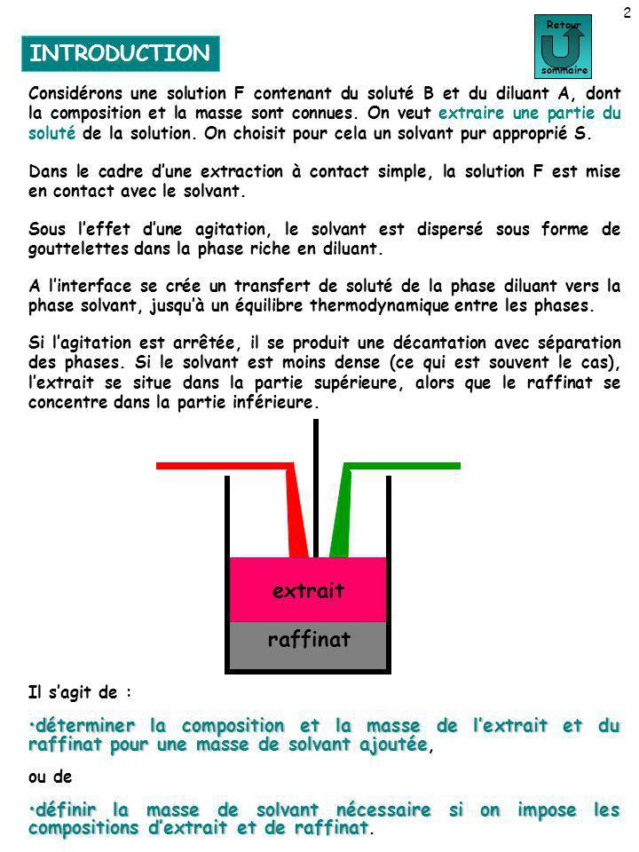 NOTIONS DE QUANTITES MINIMALE ET MAXIMALE DE SOLVANT 3 Notion de quantités minimale et maximale de solvant Retour sommaire Connaissant la composition de lalimentation F (pourcentages de A et de B), on peut placer sur le diagramme triangulaire le point correspondant à cette phase (sur le côté AB du triangle).