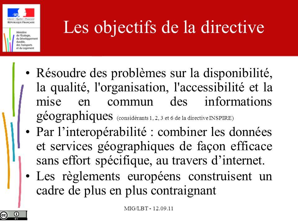 MIG/LBT - 12.09.11 Les objectifs de la directive Résoudre des problèmes sur la disponibilité, la qualité, l'organisation, l'accessibilité et la mise e
