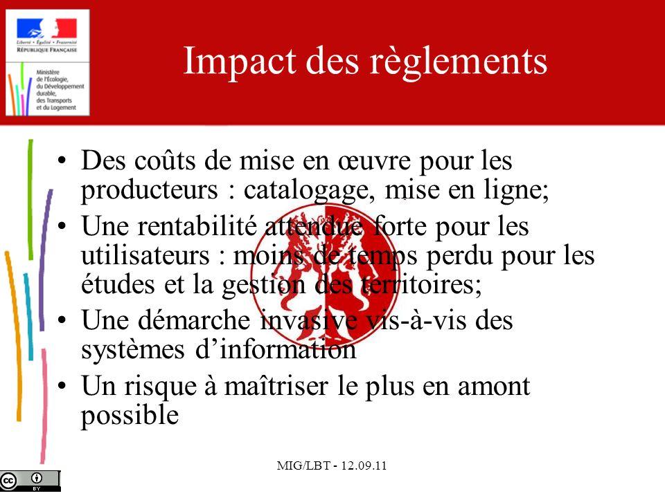MIG/LBT - 12.09.11 Impact des règlements Des coûts de mise en œuvre pour les producteurs : catalogage, mise en ligne; Une rentabilité attendue forte p