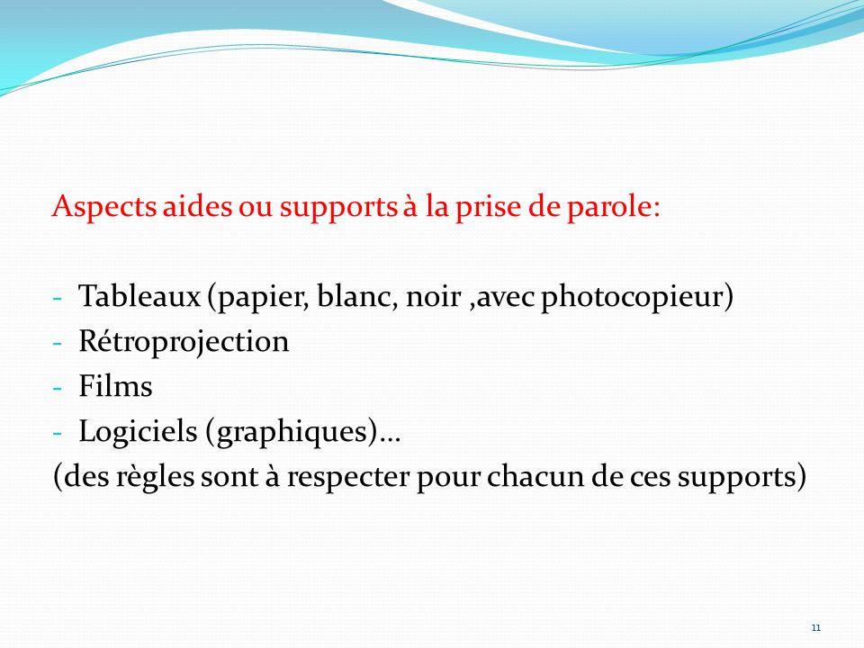 Aspects aides ou supports à la prise de parole: - Tableaux (papier, blanc, noir,avec photocopieur) - Rétroprojection - Films - Logiciels (graphiques)…