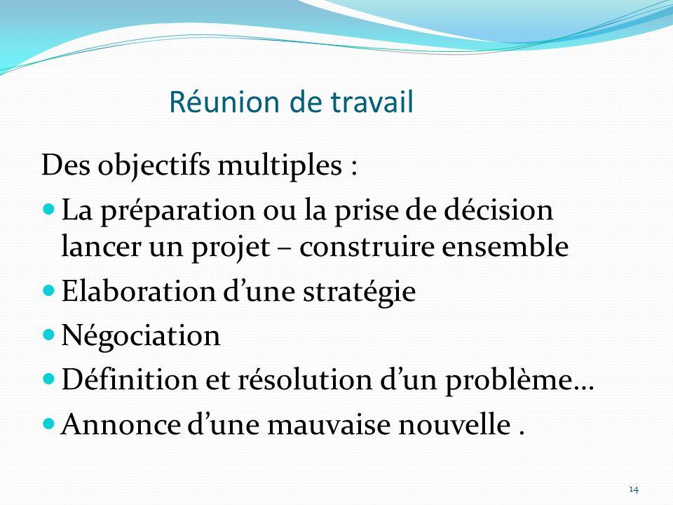 Réunion de travail Des objectifs multiples : La préparation ou la prise de décision lancer un projet – construire ensemble Elaboration dune stratégie