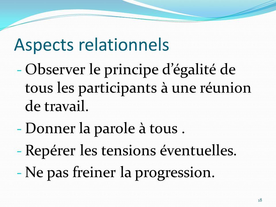 Aspects relationnels - Observer le principe dégalité de tous les participants à une réunion de travail. - Donner la parole à tous. - Repérer les tensi