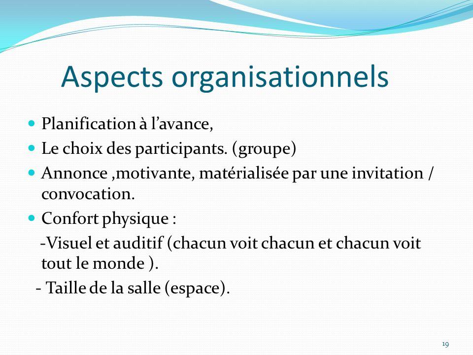 Aspects organisationnels Planification à lavance, Le choix des participants. (groupe) Annonce,motivante, matérialisée par une invitation / convocation
