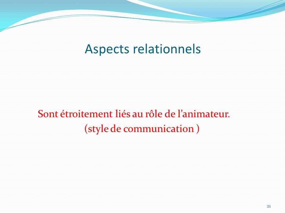 Aspects relationnels Sont étroitement liés au rôle de lanimateur. (style de communication ) 21