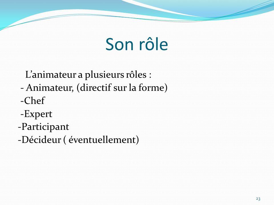 Son rôle Lanimateur a plusieurs rôles : - Animateur, (directif sur la forme) -Chef -Expert -Participant -Décideur ( éventuellement) 23