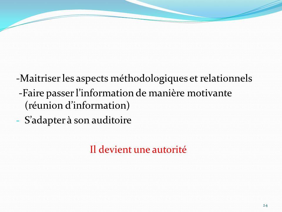 -Maitriser les aspects méthodologiques et relationnels -Faire passer linformation de manière motivante (réunion dinformation) - Sadapter à son auditoi