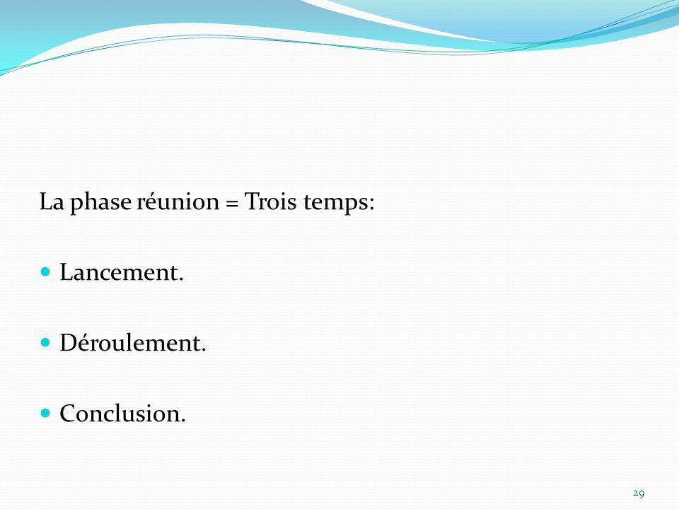 La phase réunion = Trois temps: Lancement. Déroulement. Conclusion. 29