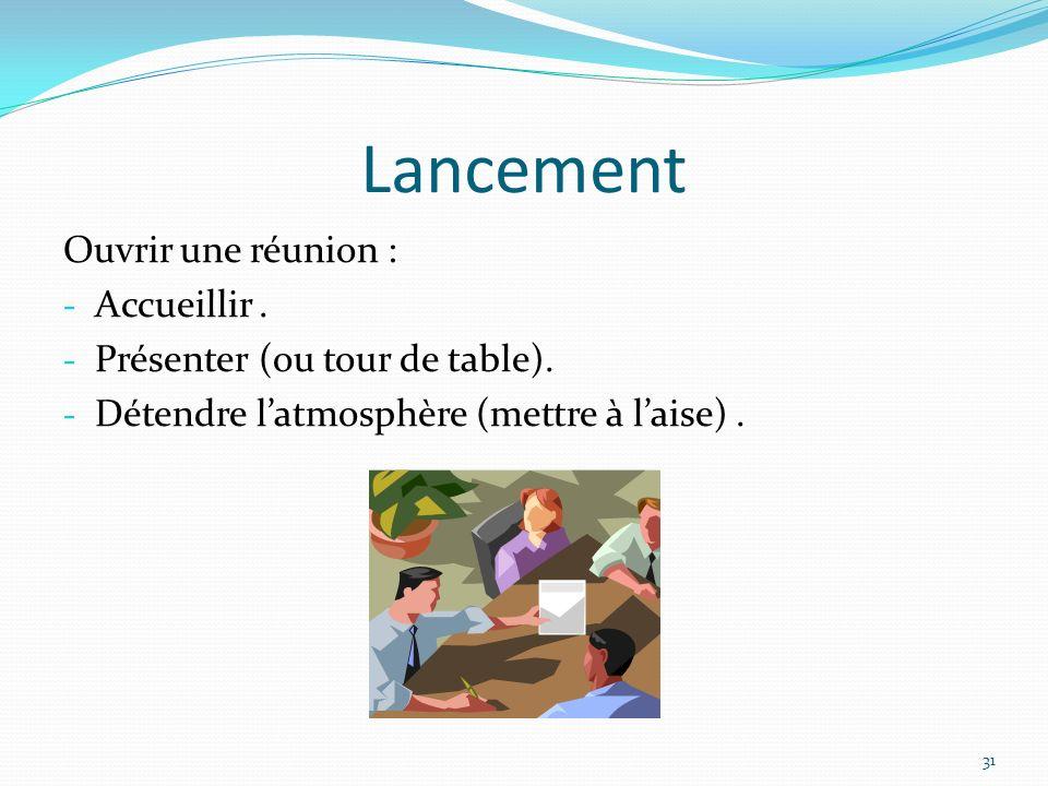 Lancement Ouvrir une réunion : - Accueillir. - Présenter (ou tour de table). - Détendre latmosphère (mettre à laise). 31