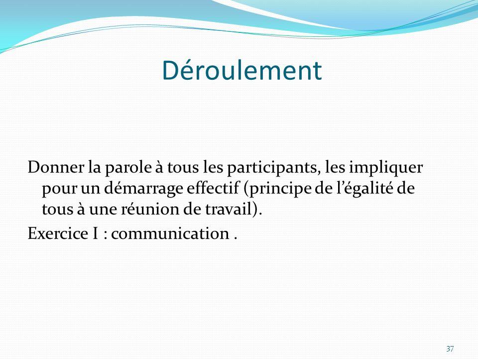 Déroulement Donner la parole à tous les participants, les impliquer pour un démarrage effectif (principe de légalité de tous à une réunion de travail)