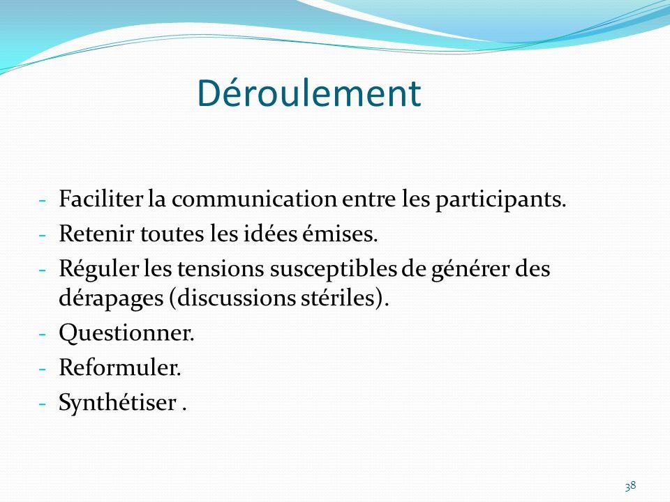 Déroulement - Faciliter la communication entre les participants. - Retenir toutes les idées émises. - Réguler les tensions susceptibles de générer des